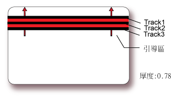Magnetic-Stripe-card2